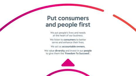 Reckitt | Our Compass