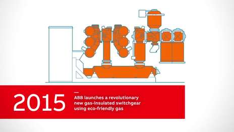 ABB. 130 years of innovation