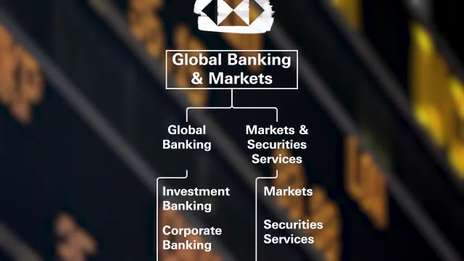 Global Banking and Markets