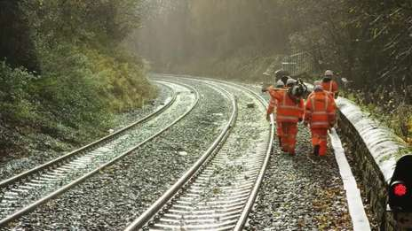 Network Rail - Who we are