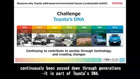 Toyota Environmental Challenge 2050 Top Message